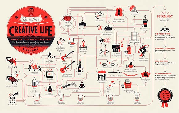 how-to-lead-a-creative-life