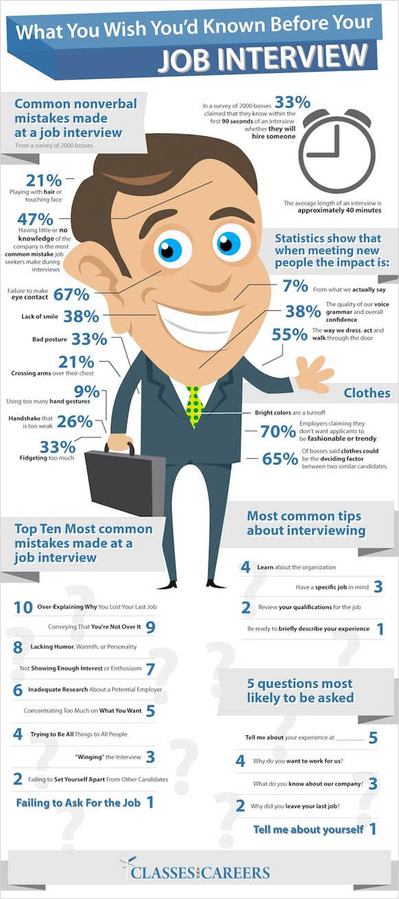 job-interveiw-things-you-should-know